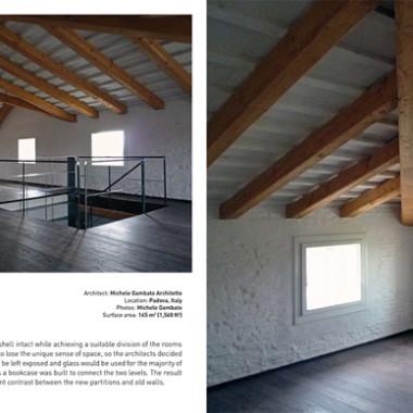 Loft Publications